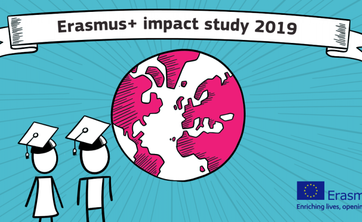 Impact studies about the Erasmus+ Programme